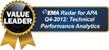EMA APA 2012 Radar ValueLeader AWARD CHANGE