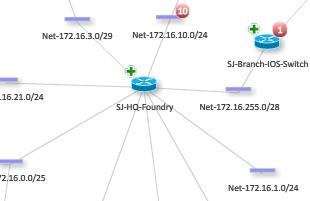 Topo Network